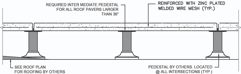 Pedestal Set Roof Paver
